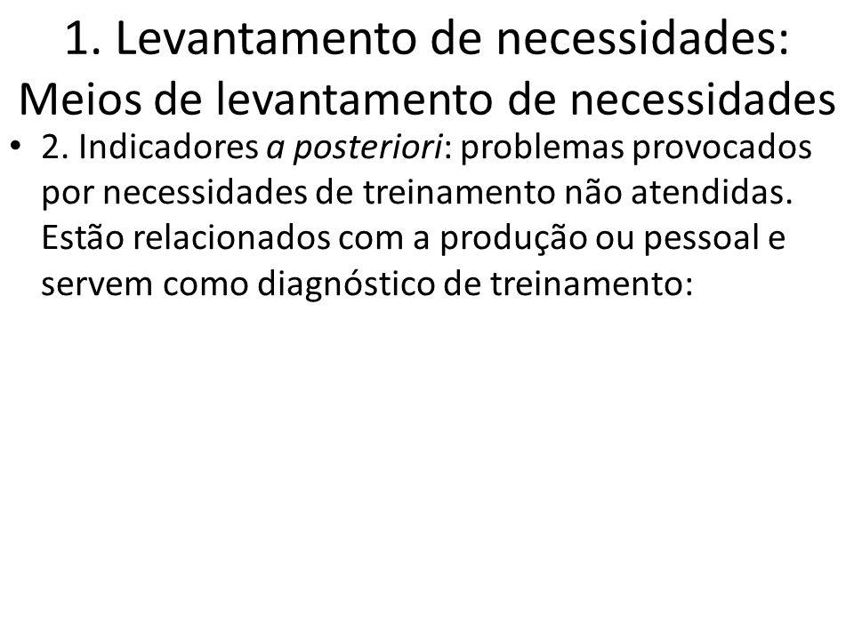 1. Levantamento de necessidades: Meios de levantamento de necessidades 2. Indicadores a posteriori: problemas provocados por necessidades de treinamen