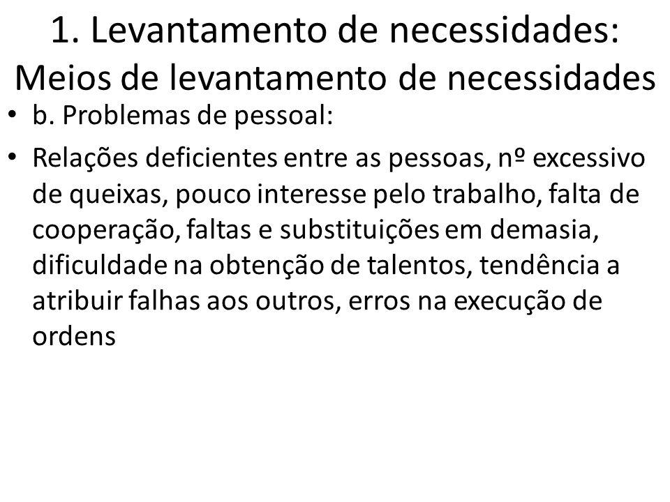 1. Levantamento de necessidades: Meios de levantamento de necessidades b. Problemas de pessoal: Relações deficientes entre as pessoas, nº excessivo de