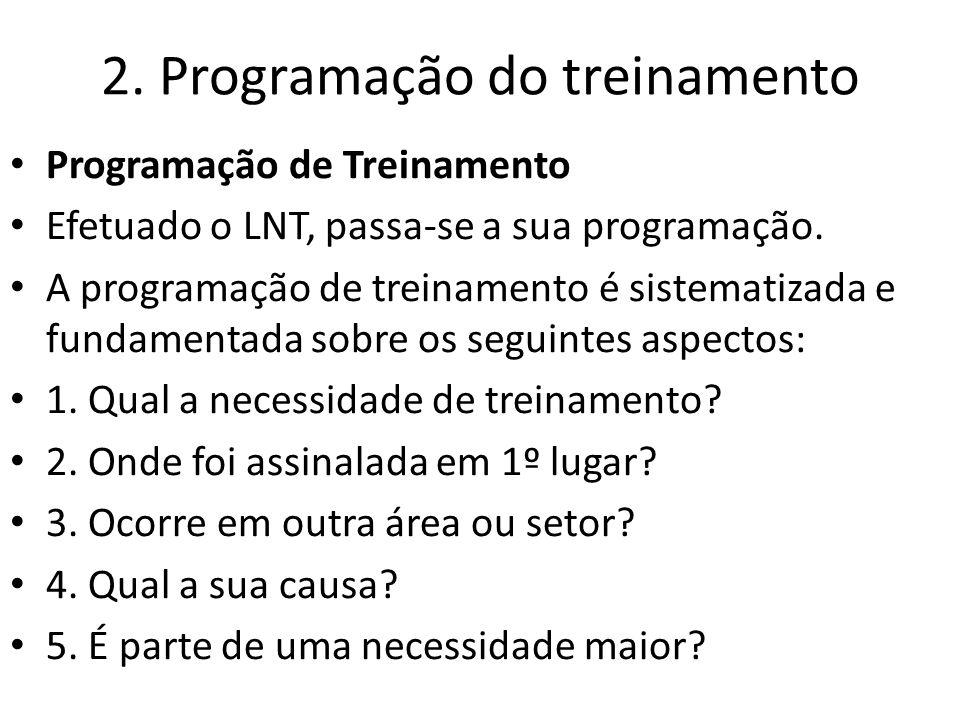 2. Programação do treinamento Programação de Treinamento Efetuado o LNT, passa-se a sua programação. A programação de treinamento é sistematizada e fu