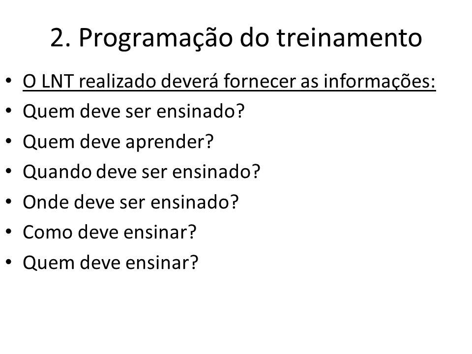 2. Programação do treinamento O LNT realizado deverá fornecer as informações: Quem deve ser ensinado? Quem deve aprender? Quando deve ser ensinado? On