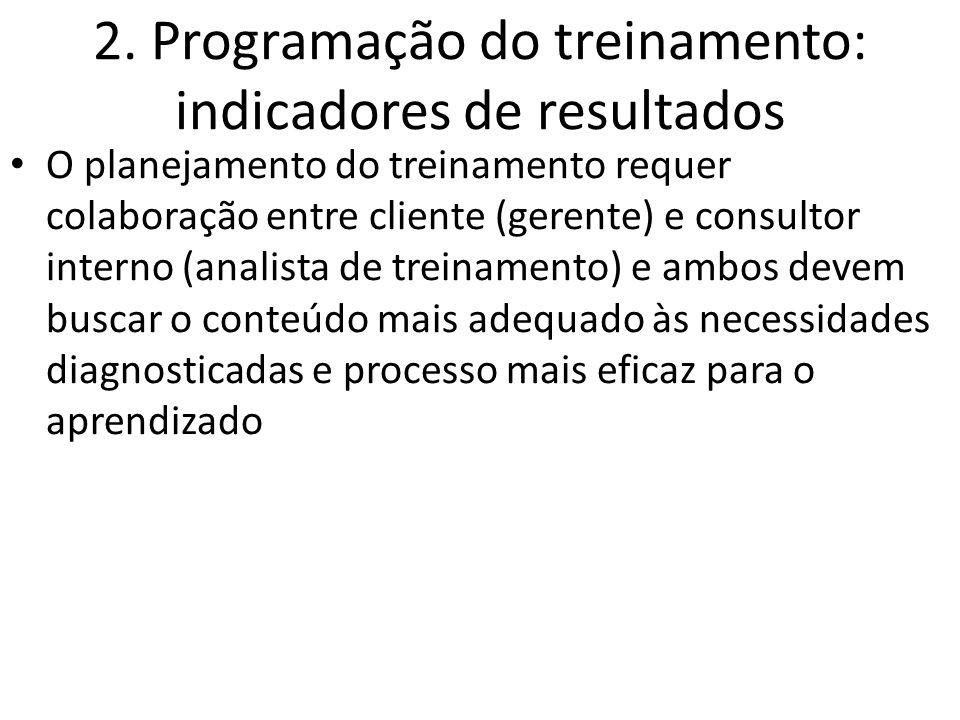 2. Programação do treinamento: indicadores de resultados O planejamento do treinamento requer colaboração entre cliente (gerente) e consultor interno