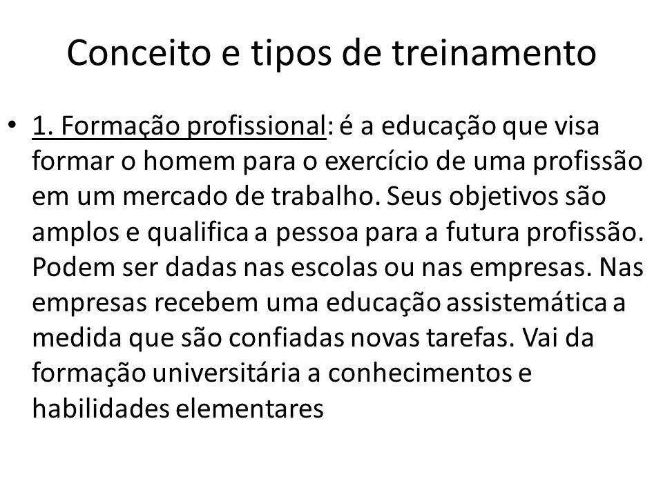 Conceito e tipos de treinamento 1. Formação profissional: é a educação que visa formar o homem para o exercício de uma profissão em um mercado de trab