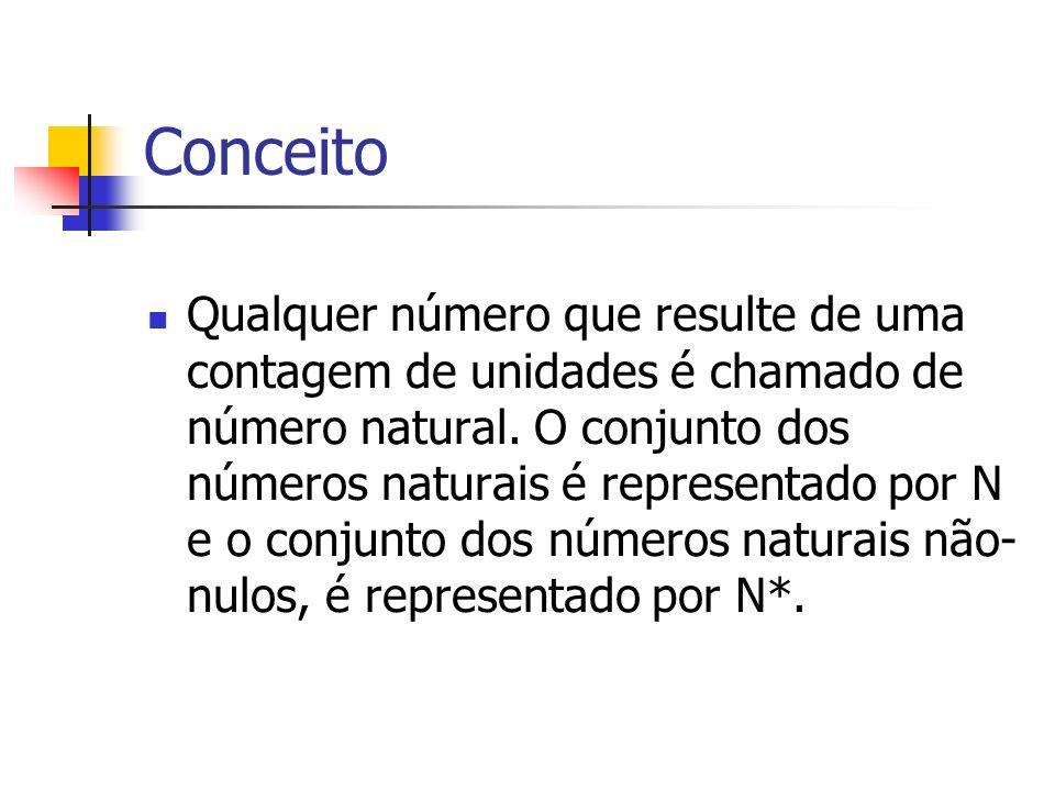 Conceito Qualquer número que resulte de uma contagem de unidades é chamado de número natural. O conjunto dos números naturais é representado por N e o