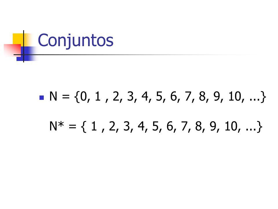 Conjuntos N = {0, 1, 2, 3, 4, 5, 6, 7, 8, 9, 10,...} N* = { 1, 2, 3, 4, 5, 6, 7, 8, 9, 10,...}