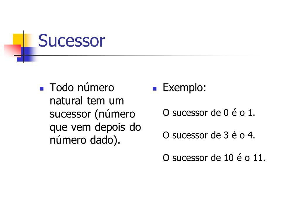 Sucessor Todo número natural tem um sucessor (número que vem depois do número dado). Exemplo: O sucessor de 0 é o 1. O sucessor de 3 é o 4. O sucessor
