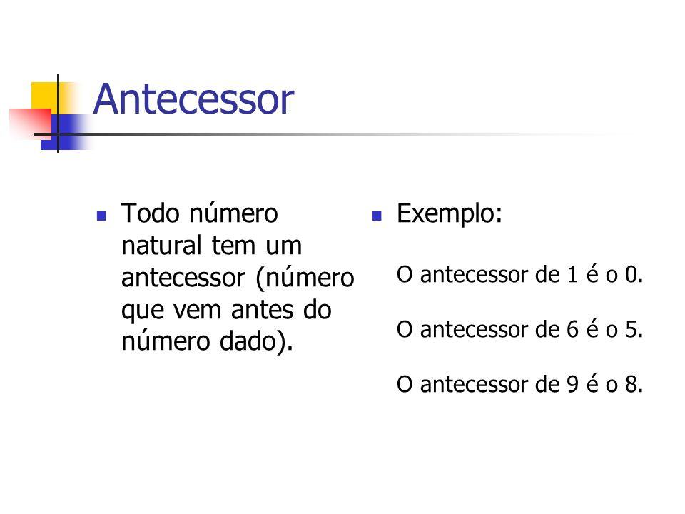 Antecessor Todo número natural tem um antecessor (número que vem antes do número dado). Exemplo: O antecessor de 1 é o 0. O antecessor de 6 é o 5. O a