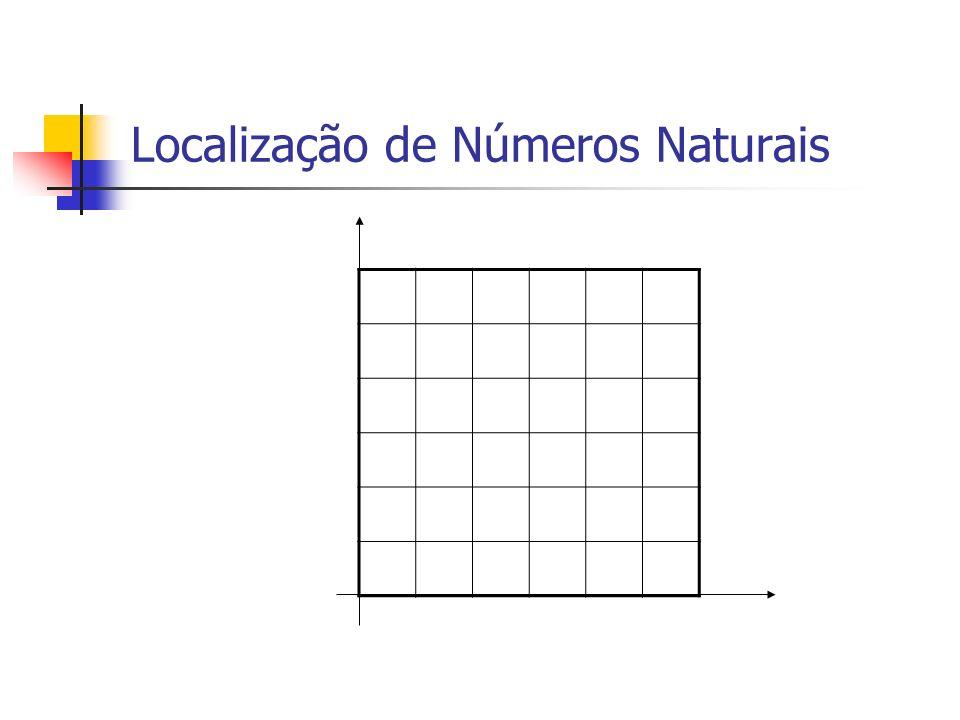 Localização de Números Naturais