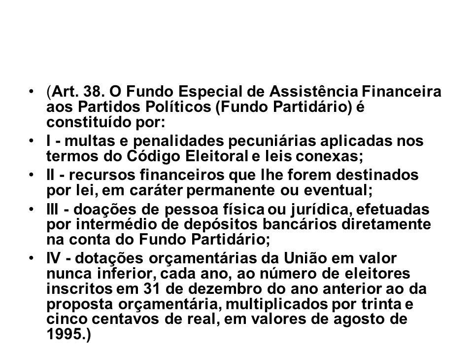 (Art. 38. O Fundo Especial de Assistência Financeira aos Partidos Políticos (Fundo Partidário) é constituído por: I - multas e penalidades pecuniárias