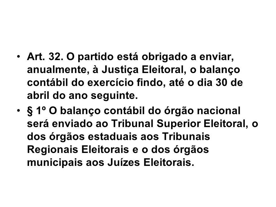 Art. 32. O partido está obrigado a enviar, anualmente, à Justiça Eleitoral, o balanço contábil do exercício findo, até o dia 30 de abril do ano seguin