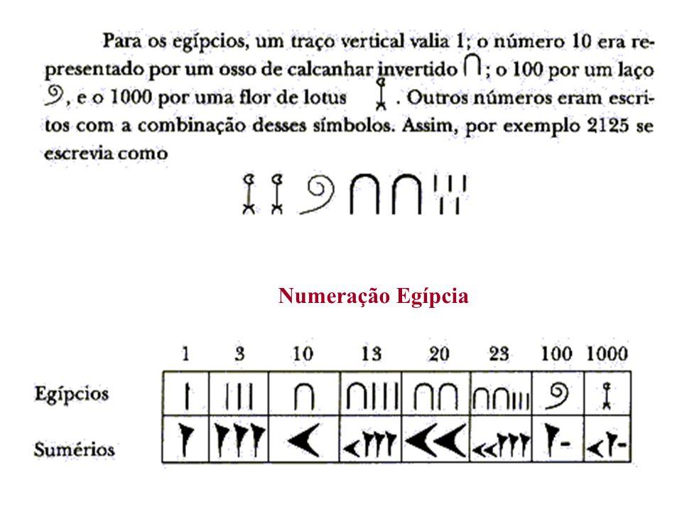 Numeração Egípcia