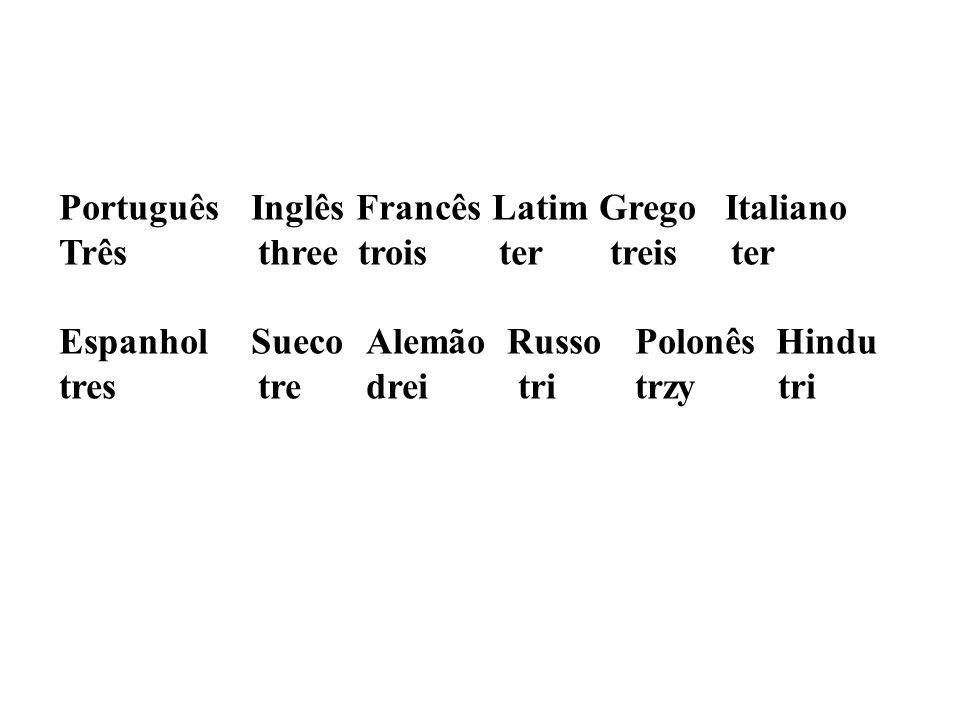 PortuguêsInglês Francês Latim Grego Italiano Três three trois ter treister EspanholSueco Alemão RussoPolonês Hindu tres tre drei tritrzy tri