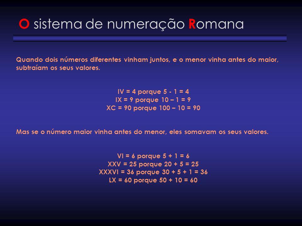Quando dois números diferentes vinham juntos, e o menor vinha antes do maior, subtraíam os seus valores. IV = 4 porque 5 - 1 = 4 IX = 9 porque 10 – 1