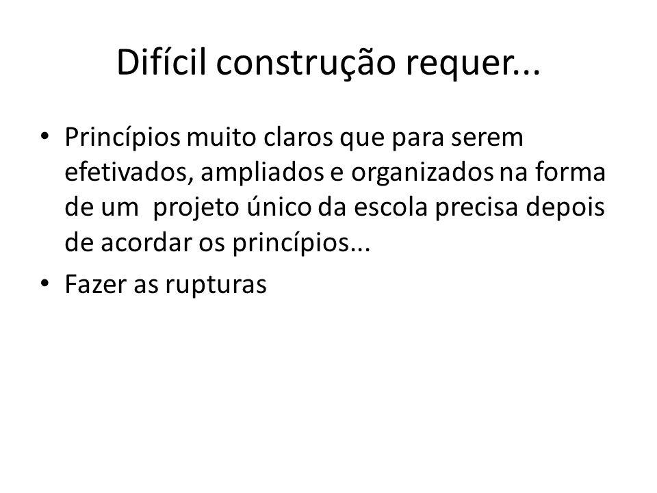 Difícil construção requer... Princípios muito claros que para serem efetivados, ampliados e organizados na forma de um projeto único da escola precisa
