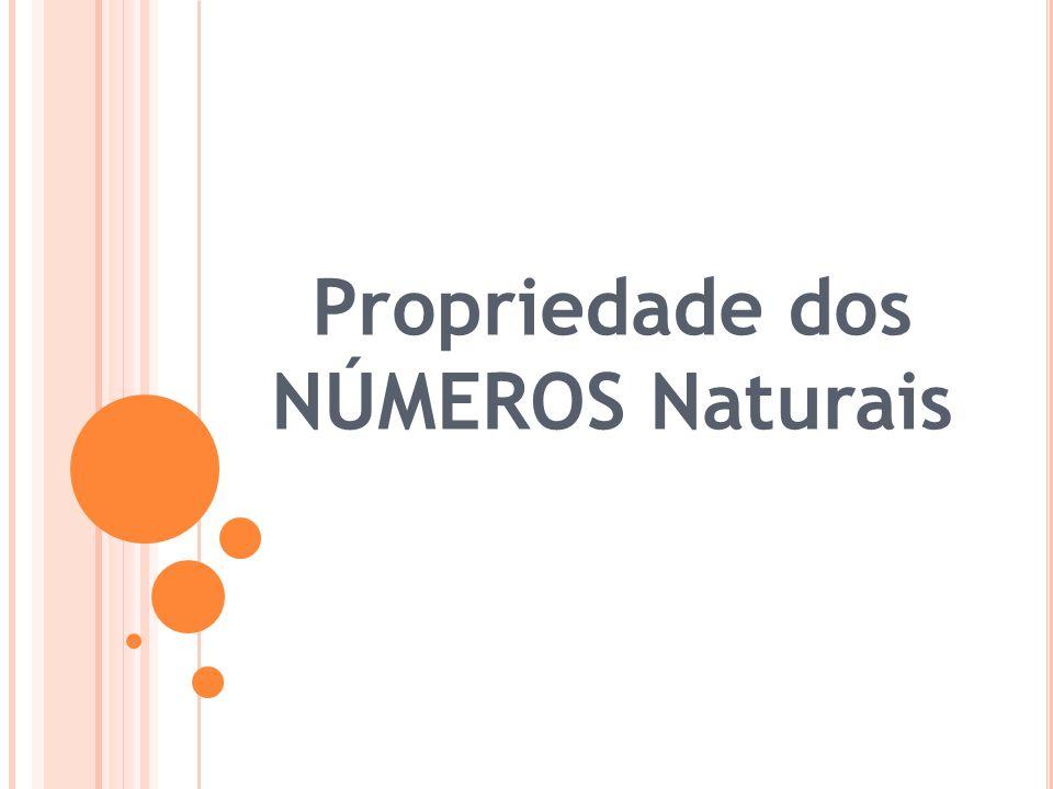 Representação de Conjuntos Do grupo de trabalho do António fazem parte os alunos: o António, nº1; o Francisco, nº 3; a Carolina, nº5; a Diana, 7.