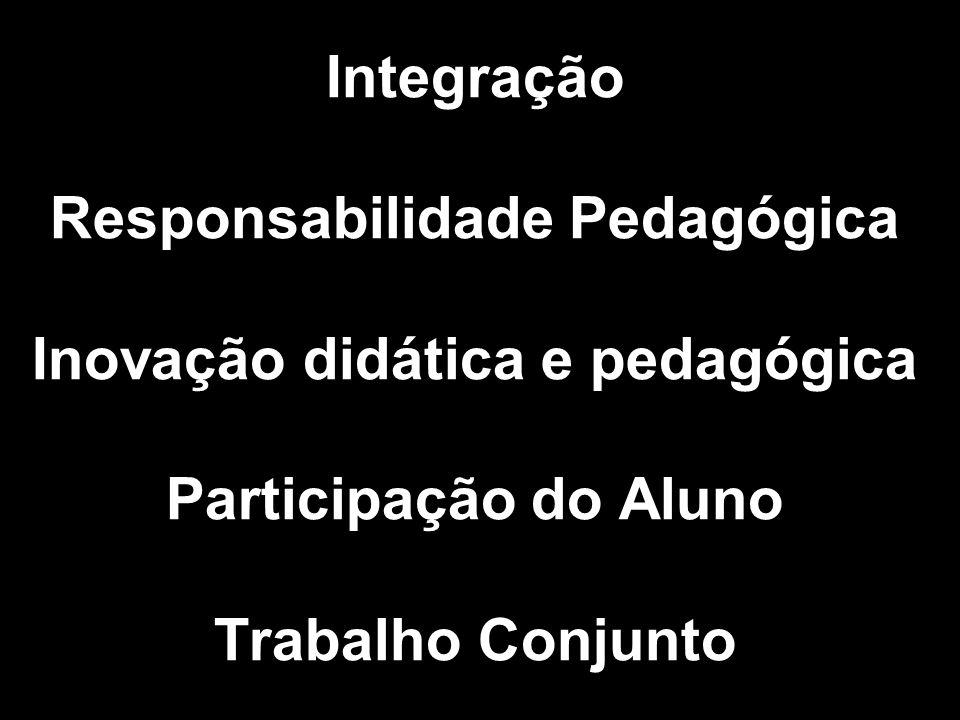 Integração Responsabilidade Pedagógica Inovação didática e pedagógica Participação do Aluno Trabalho Conjunto