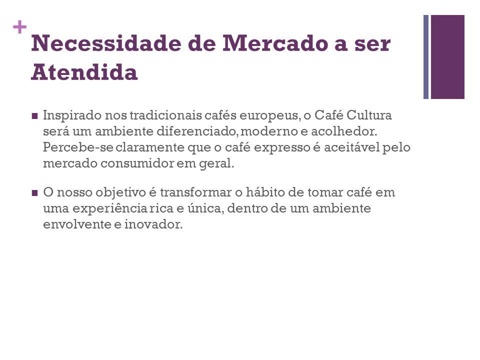 + Necessidade de Mercado a ser Atendida Inspirado nos tradicionais cafés europeus, o Café Cultura será um ambiente diferenciado, moderno e acolhedor.