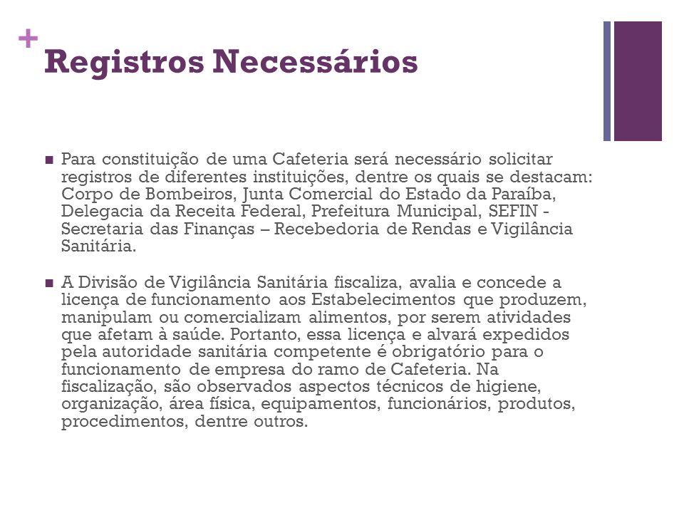 + Registros Necessários Para constituição de uma Cafeteria será necessário solicitar registros de diferentes instituições, dentre os quais se destacam