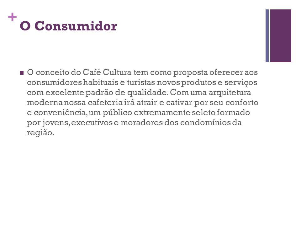 + O Consumidor O conceito do Café Cultura tem como proposta oferecer aos consumidores habituais e turistas novos produtos e serviços com excelente pad