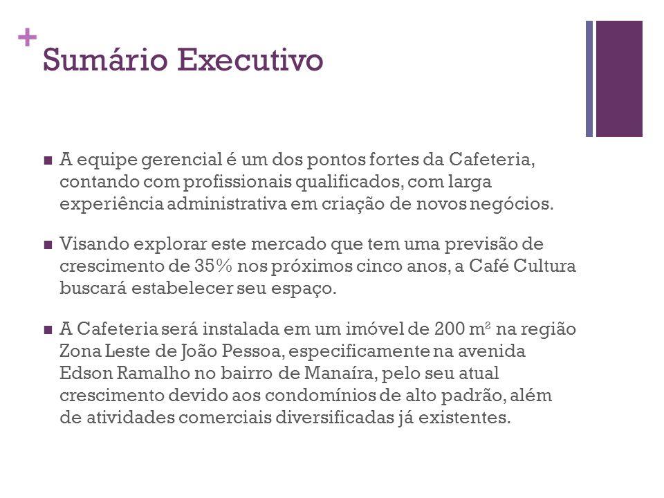 + Sumário Executivo A equipe gerencial é um dos pontos fortes da Cafeteria, contando com profissionais qualificados, com larga experiência administrat