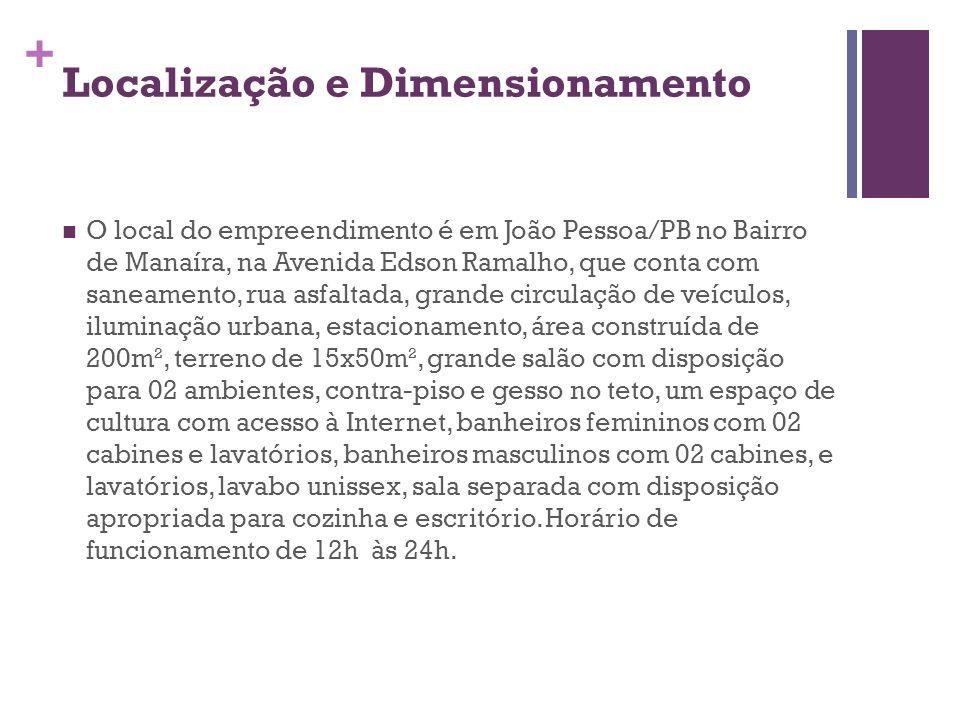+ Localização e Dimensionamento B á s i c o O local do empreendimento é em João Pessoa/PB no Bairro de Manaíra, na Avenida Edson Ramalho, que conta co