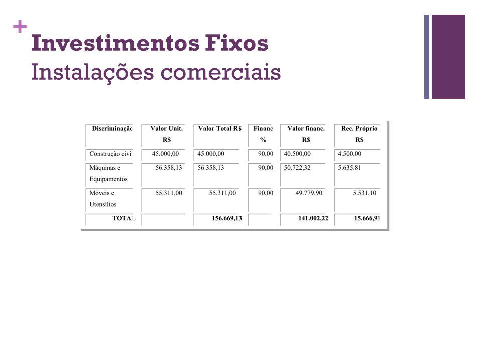 + Investimentos Fixos Instalações comerciais