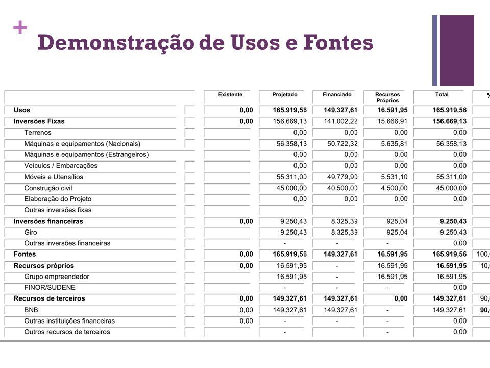 + Demonstração de Usos e Fontes