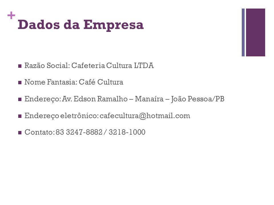 + Dados da Empresa Razão Social: Cafeteria Cultura LTDA Nome Fantasia: Café Cultura Endereço: Av. Edson Ramalho – Manaíra – João Pessoa/PB Endereço el