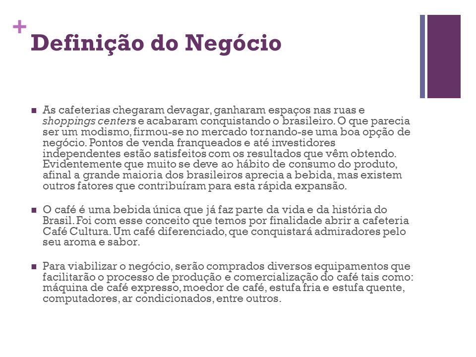 + Definição do Negócio As cafeterias chegaram devagar, ganharam espaços nas ruas e shoppings centers e acabaram conquistando o brasileiro. O que parec