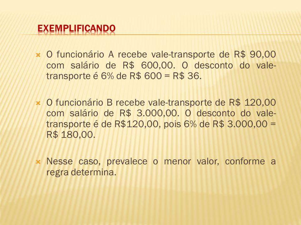 O funcionário A recebe vale-transporte de R$ 90,00 com salário de R$ 600,00. O desconto do vale- transporte é 6% de R$ 600 = R$ 36. O funcionário B re