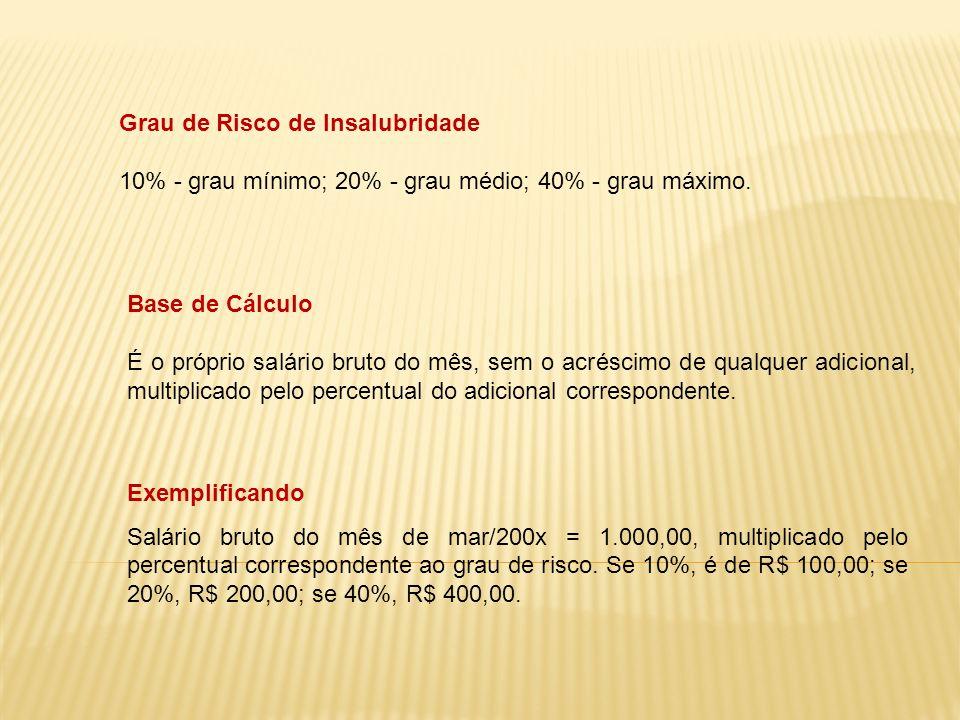 Grau de Risco de Insalubridade 10% - grau mínimo; 20% - grau médio; 40% - grau máximo. Base de Cálculo É o próprio salário bruto do mês, sem o acrésci