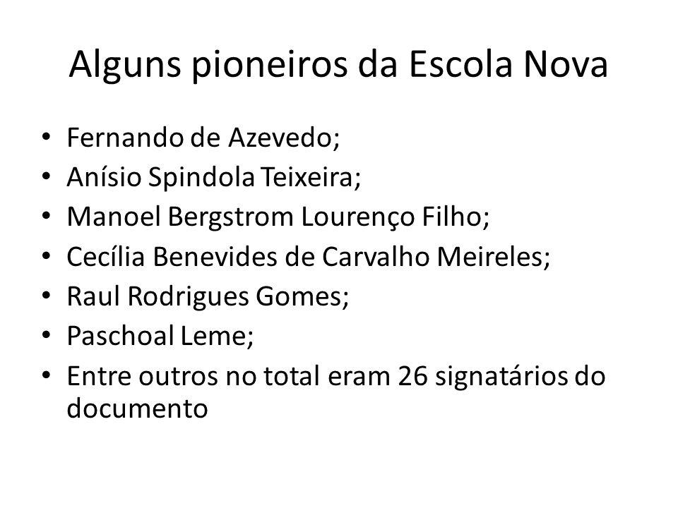 Alguns pioneiros da Escola Nova Fernando de Azevedo; Anísio Spindola Teixeira; Manoel Bergstrom Lourenço Filho; Cecília Benevides de Carvalho Meireles