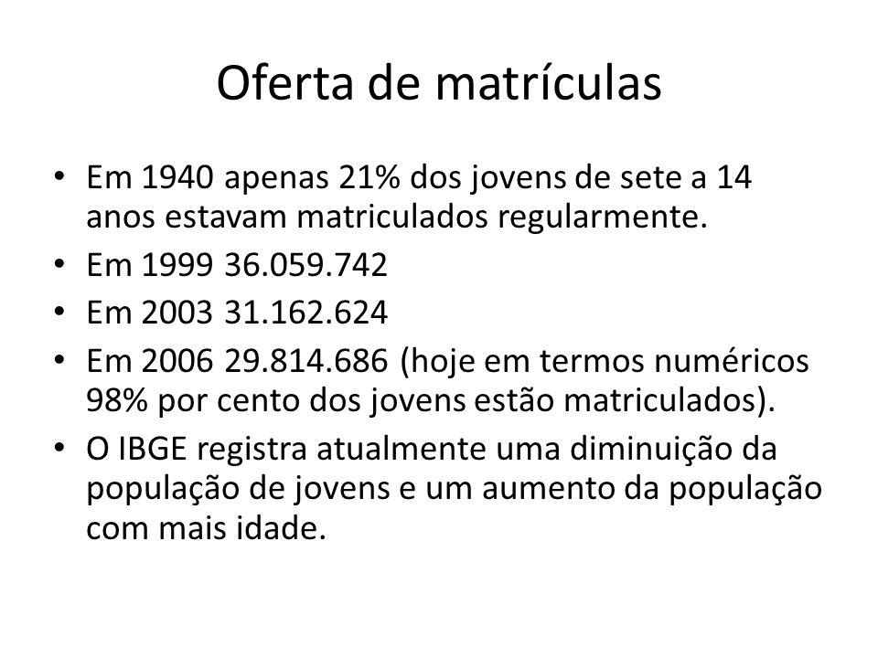 1946 A posse de Dutra; O governo saído das urnas definiu-se democrático, mas excluía a classe operária; Significativa bancada comunista,(14 DEPUTADOS E UM SENADOR); Em 1947 foi cassado o registro do PCB e decretado o fechamento da Confederação Geral dos Trabalhadores do Brasil e das uniões sindicais
