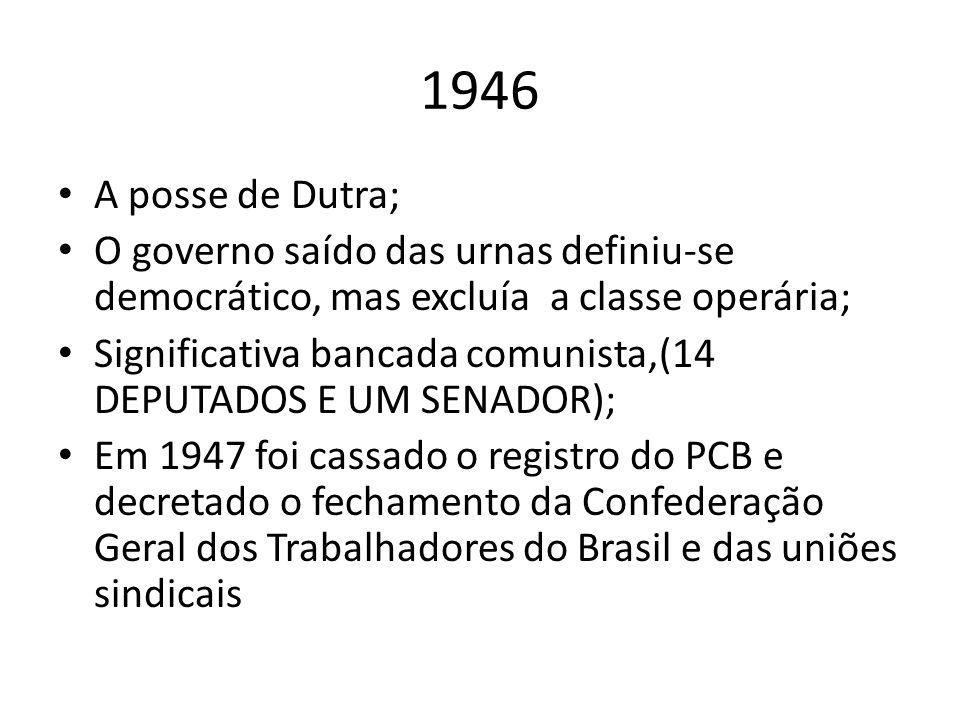 1946 A posse de Dutra; O governo saído das urnas definiu-se democrático, mas excluía a classe operária; Significativa bancada comunista,(14 DEPUTADOS