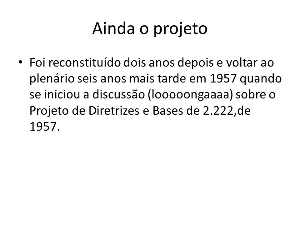 Ainda o projeto Foi reconstituído dois anos depois e voltar ao plenário seis anos mais tarde em 1957 quando se iniciou a discussão (looooongaaaa) sobr
