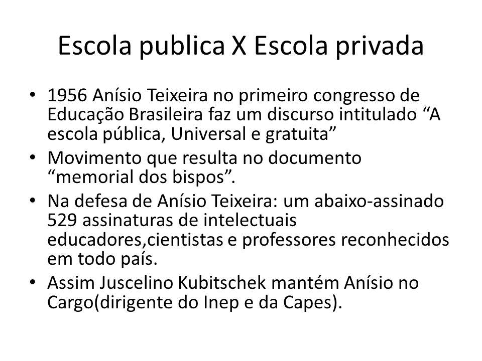 Escola publica X Escola privada 1956 Anísio Teixeira no primeiro congresso de Educação Brasileira faz um discurso intitulado A escola pública, Univers