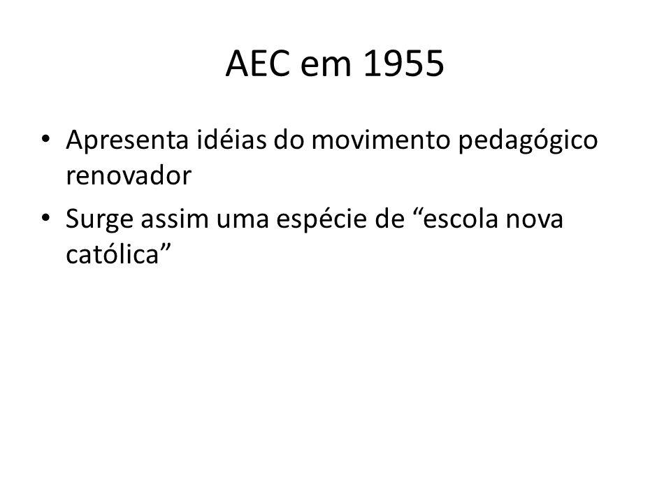 AEC em 1955 Apresenta idéias do movimento pedagógico renovador Surge assim uma espécie de escola nova católica