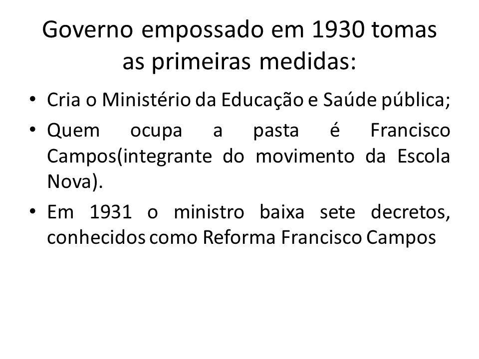 Escola Nova no Brasil O movimento da Escola Nova no Brasil traz consigo a luta pela escola pública para todos; O alunos como sujeito do processo; Aqui embora com alguns limites do ponto de vista pedagógico era antes uma luta política;