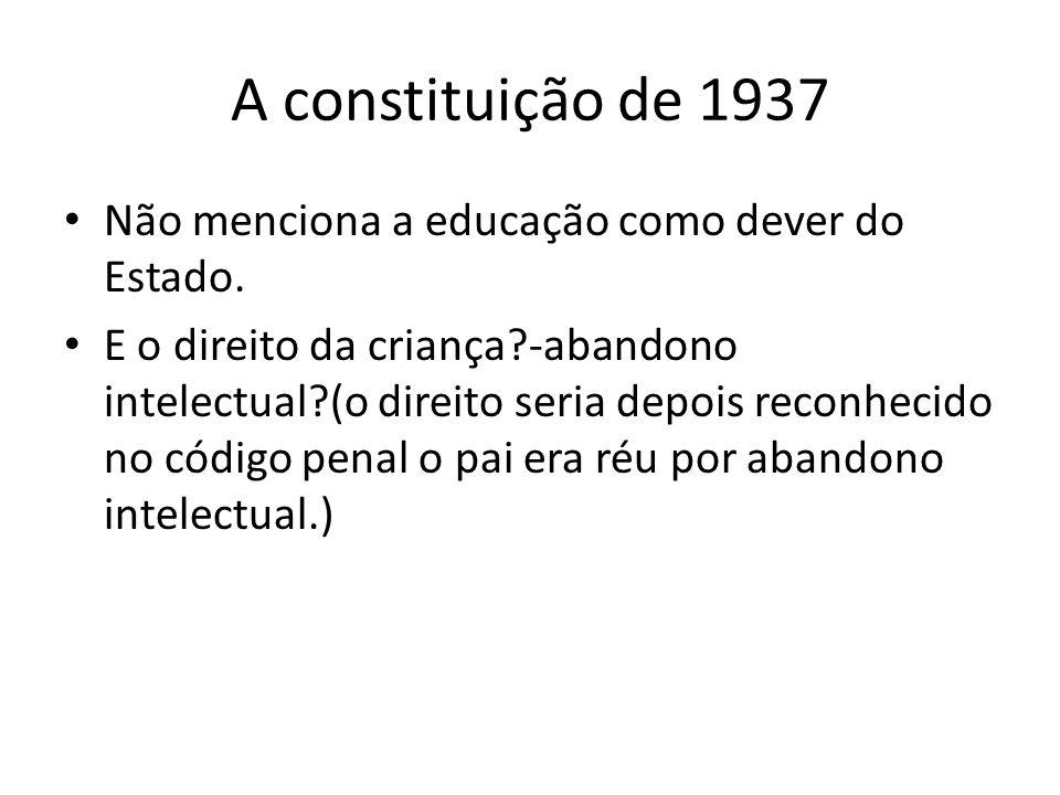 A constituição de 1937 O artigo 130 declarava gratuidade, mas os pais que não podiam declarar impossibilidade teriam que pagar...