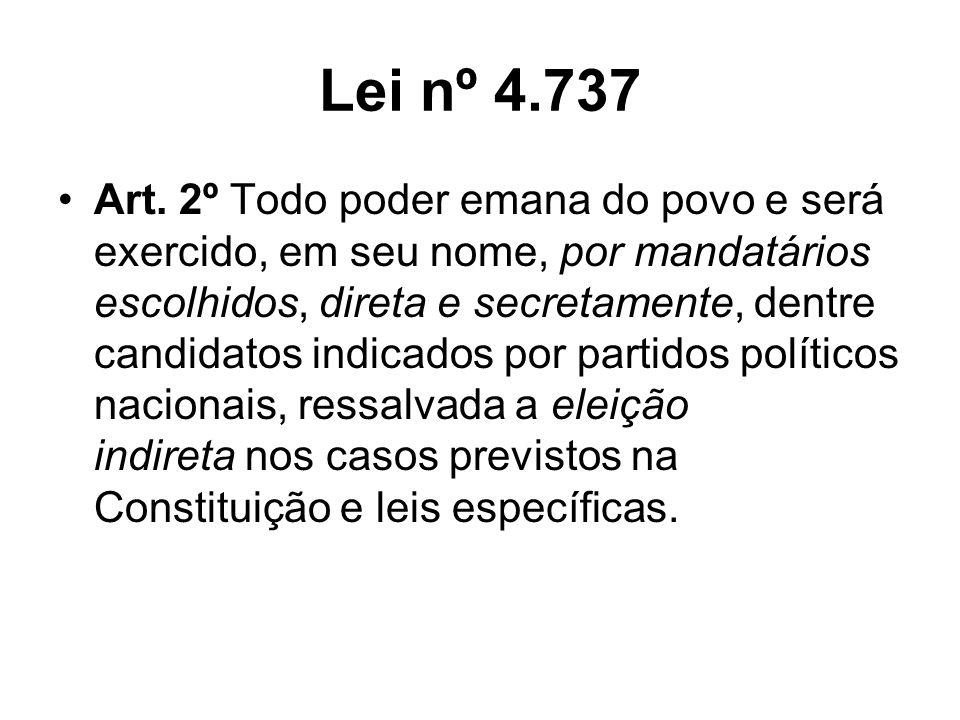 Constiuição Art.80.