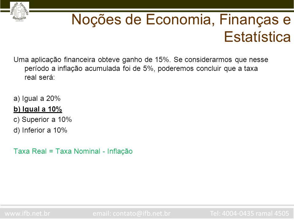 Determinado fundo de investimento tem retorno esperado de 1,5%.