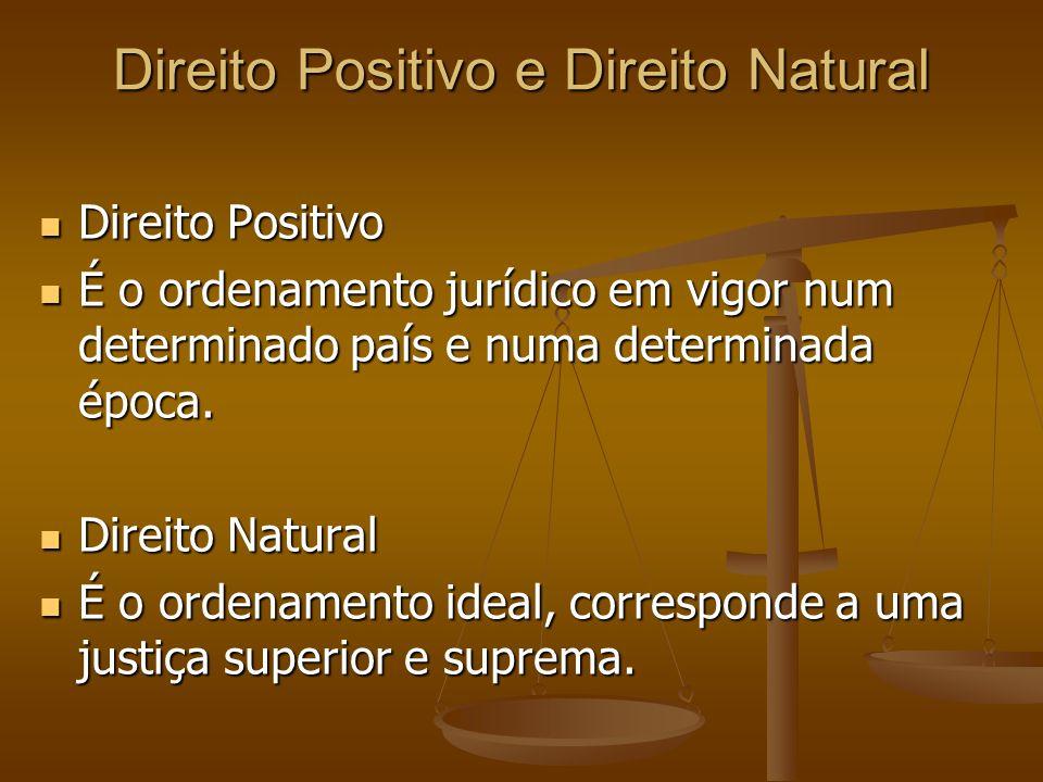 Direito Positivo e Direito Natural Direito Positivo Direito Positivo É o ordenamento jurídico em vigor num determinado país e numa determinada época.