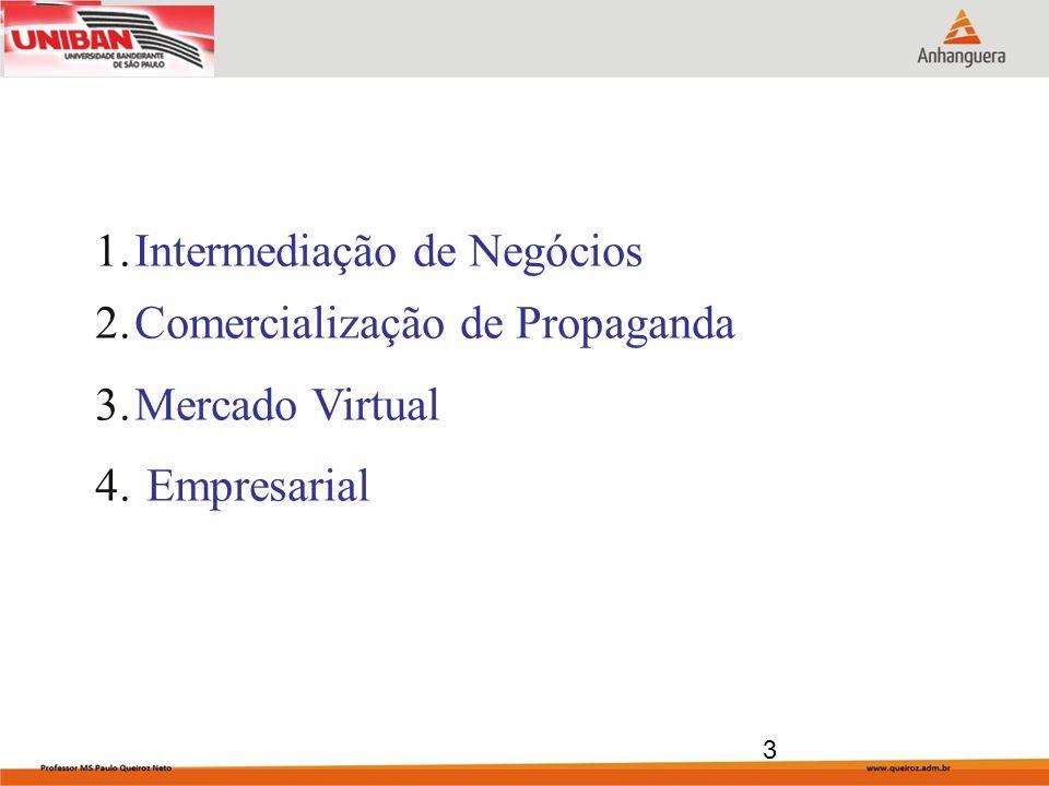 1.Intermediação de Negócios 2.Comercialização de Propaganda 3.Mercado Virtual 4. Empresarial 3