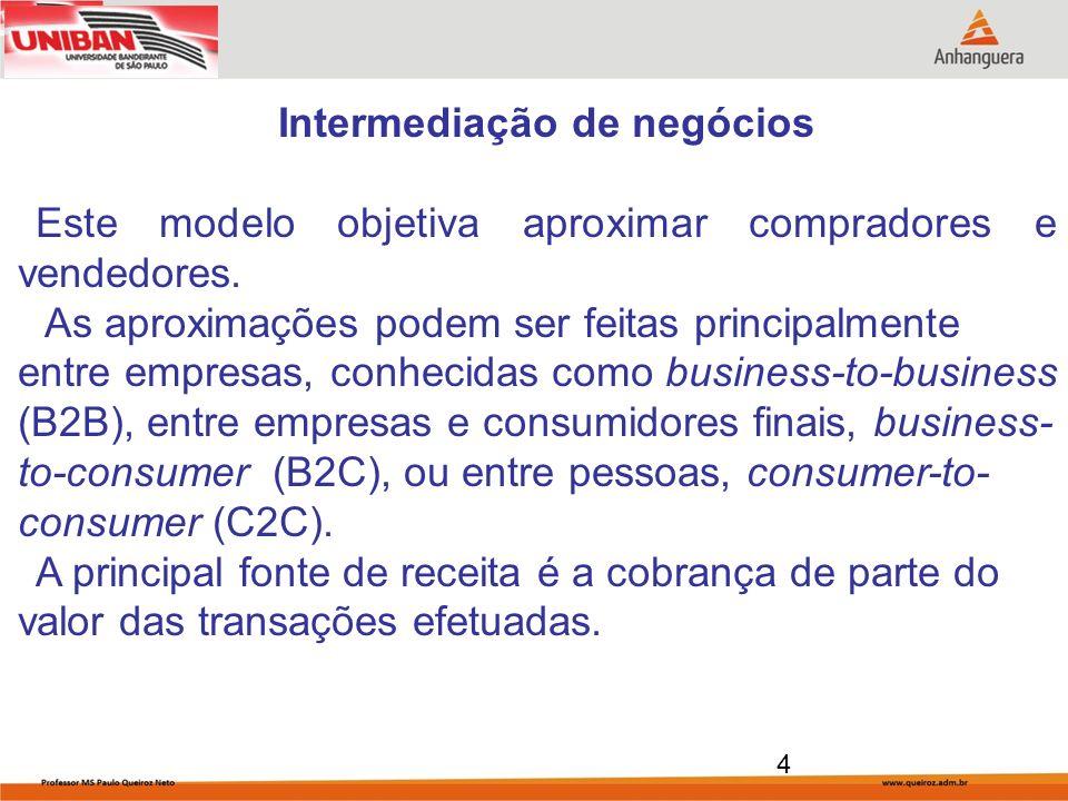 Intermediação de negócios Este modelo objetiva aproximar compradores e vendedores. As aproximações podem ser feitas principalmente entre empresas, con