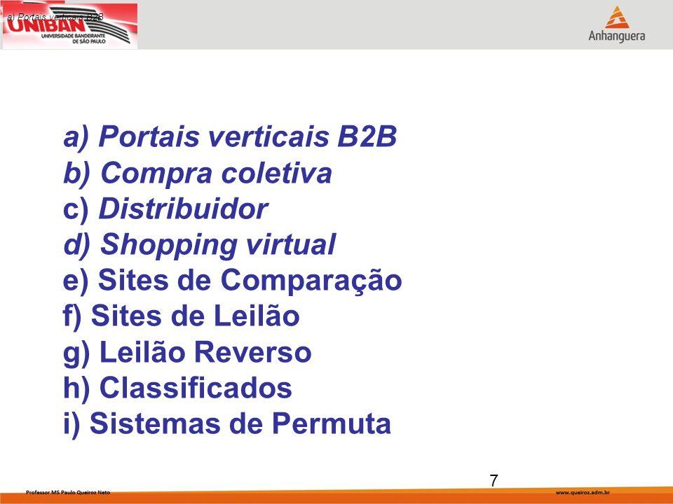 a) Portais verticais B2B b) Compra coletiva c) Distribuidor d) Shopping virtual e) Sites de Comparação f) Sites de Leilão g) Leilão Reverso h) Classif