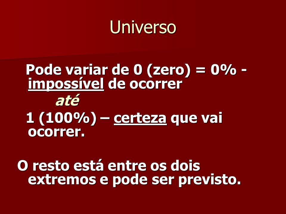 Universo Pode variar de 0 (zero) = 0% - impossível de ocorrer Pode variar de 0 (zero) = 0% - impossível de ocorrer até até 1 (100%) – certeza que vai