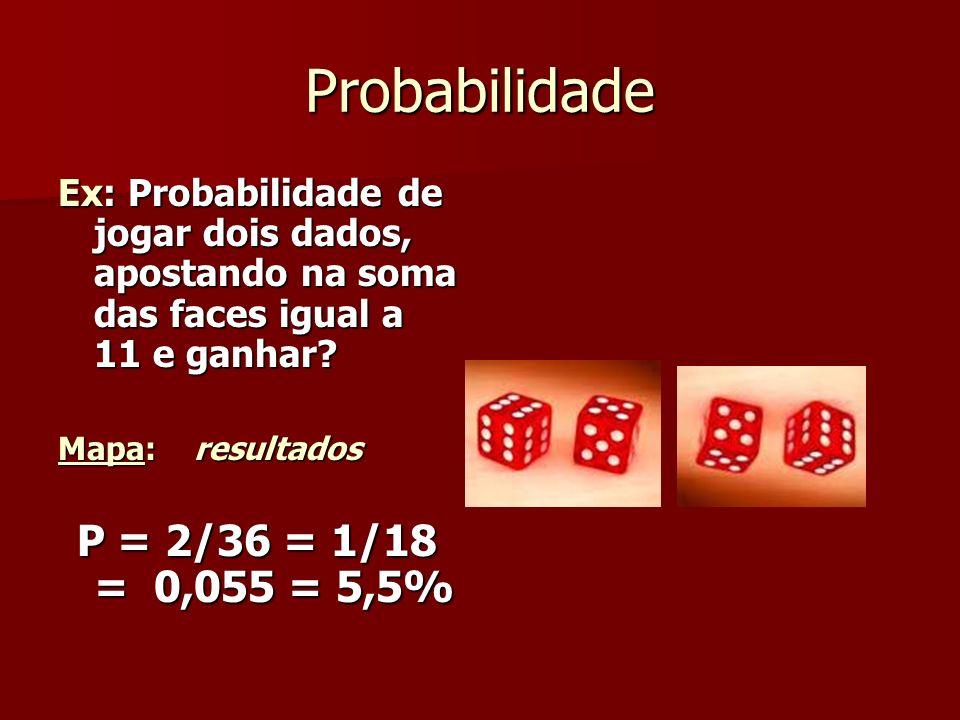 Probabilidade Ex: Probabilidade de jogar dois dados, apostando na soma das faces igual a 11 e ganhar? Mapa: resultados P = 2/36 = 1/18 = 0,055 = 5,5%