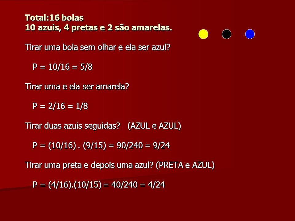 Total:16 bolas 10 azuis, 4 pretas e 2 são amarelas. Tirar uma bola sem olhar e ela ser azul? P = 10/16 = 5/8 P = 10/16 = 5/8 Tirar uma e ela ser amare