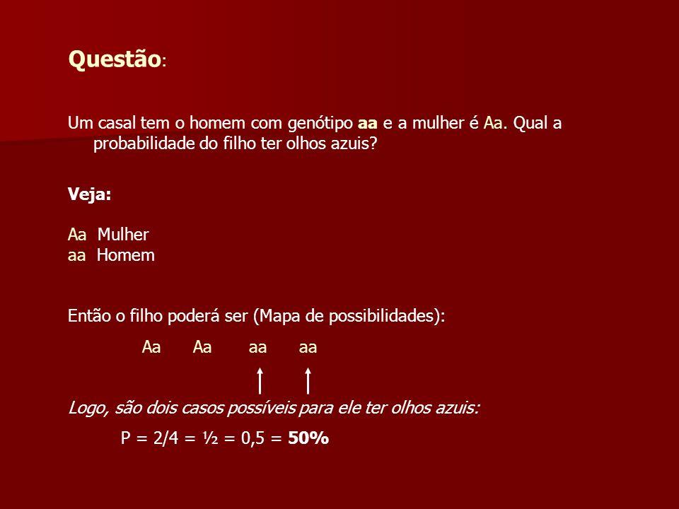 Questão : Um casal tem o homem com genótipo aa e a mulher é Aa. Qual a probabilidade do filho ter olhos azuis? Veja: Aa Mulher aa Homem Então o filho