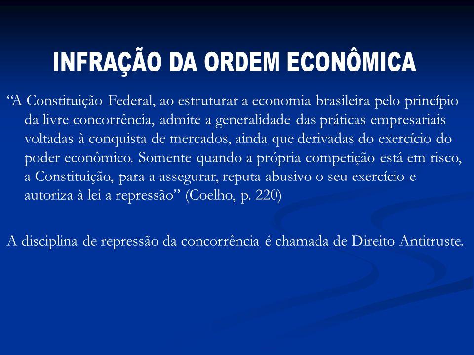 A Constituição Federal, ao estruturar a economia brasileira pelo princípio da livre concorrência, admite a generalidade das práticas empresariais voltadas à conquista de mercados, ainda que derivadas do exercício do poder econômico.
