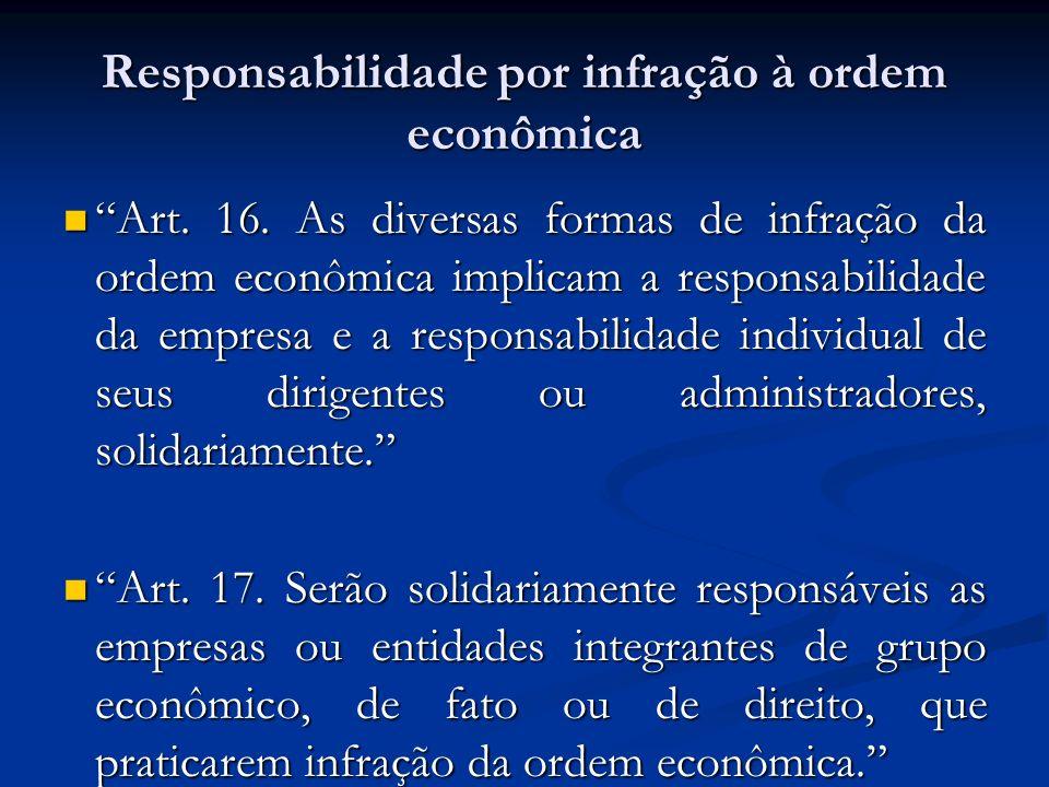 Responsabilidade por infração à ordem econômica Art.